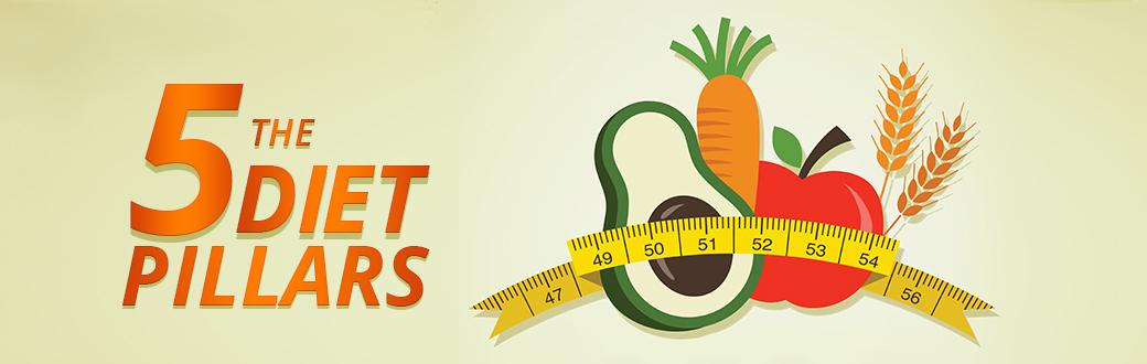 The 5 Diet Pillars